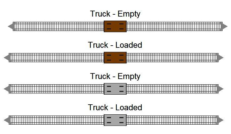 Truck wagons (empty & loaded)