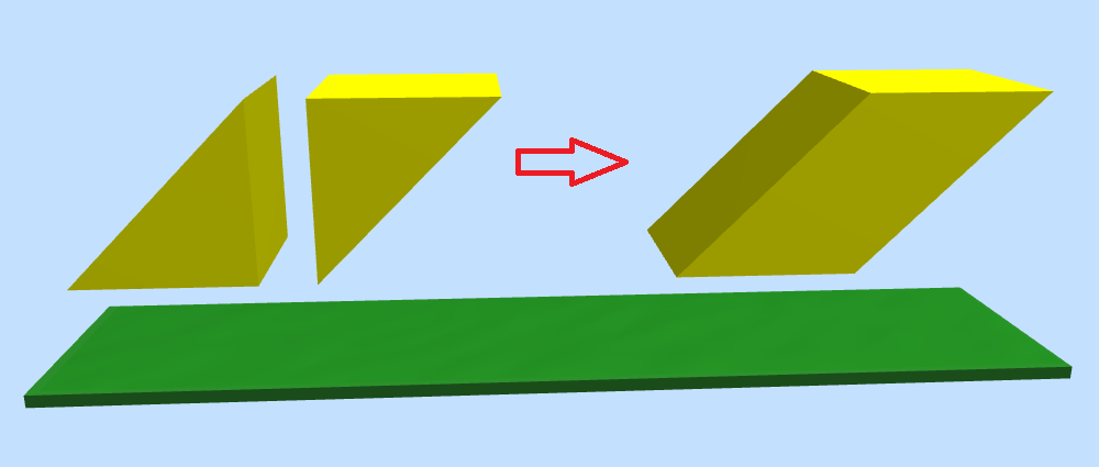 Using Ramp Figures to Represent Tilted Details in SCARM | SCARM