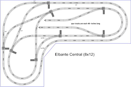 Model Train Layouts & Track Plans in O scale - Various projects